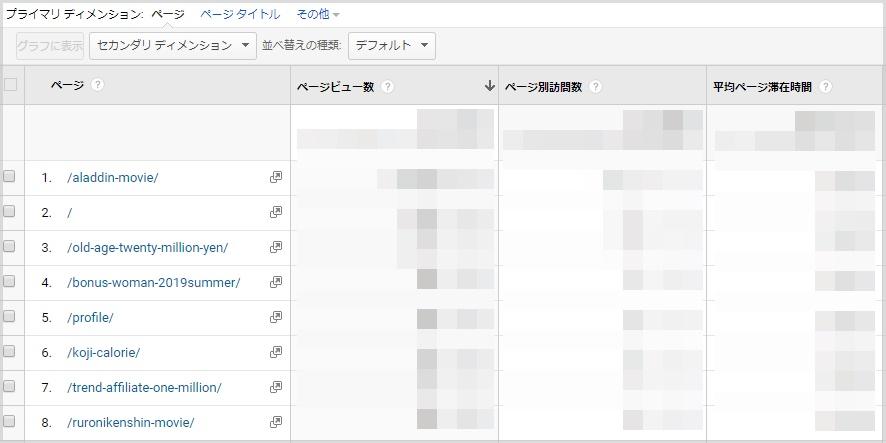 サイトコンテンツでページタイトルとURLを並べて表示する方法4