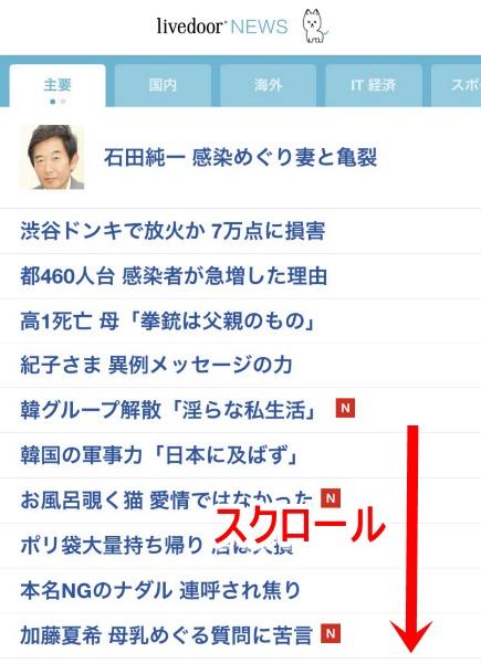 トレンドブログのネタ元(Livedoorニュース②)
