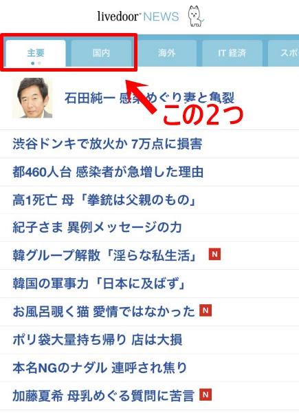 トレンドブログのネタ元(Livedoorニュース)